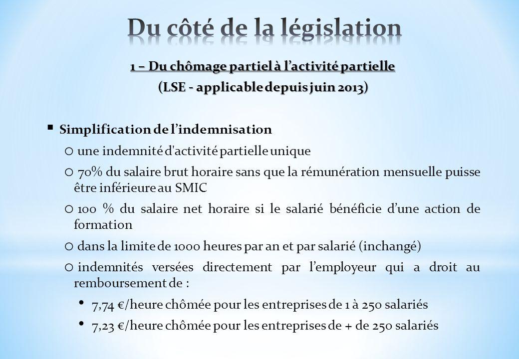 1 – Du chômage partiel à lactivité partielle (LSE - applicable depuis juin 2013) Simplification de lindemnisation o une indemnité d'activité partielle
