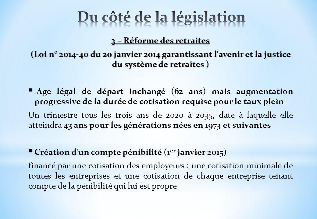 3 – Réforme des retraites (Loi n° 2014-40 du 20 janvier 2014 garantissant l'avenir et la justice du système de retraites ) Age légal de départ inchang