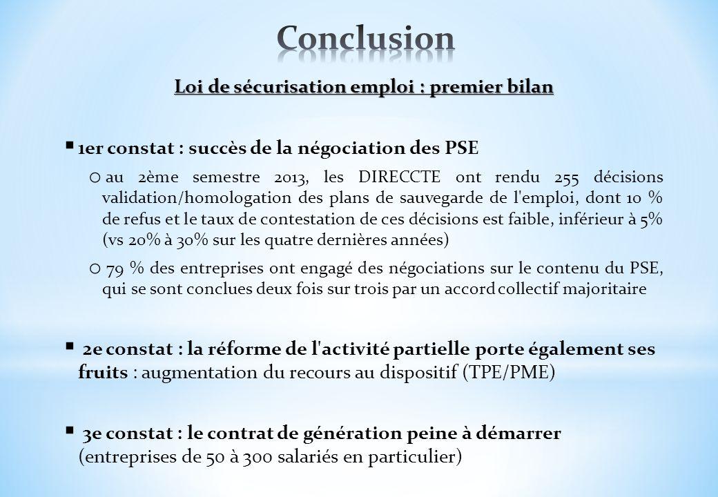 Loi de sécurisation emploi : premier bilan 1er constat : succès de la négociation des PSE o au 2ème semestre 2013, les DIRECCTE ont rendu 255 décision
