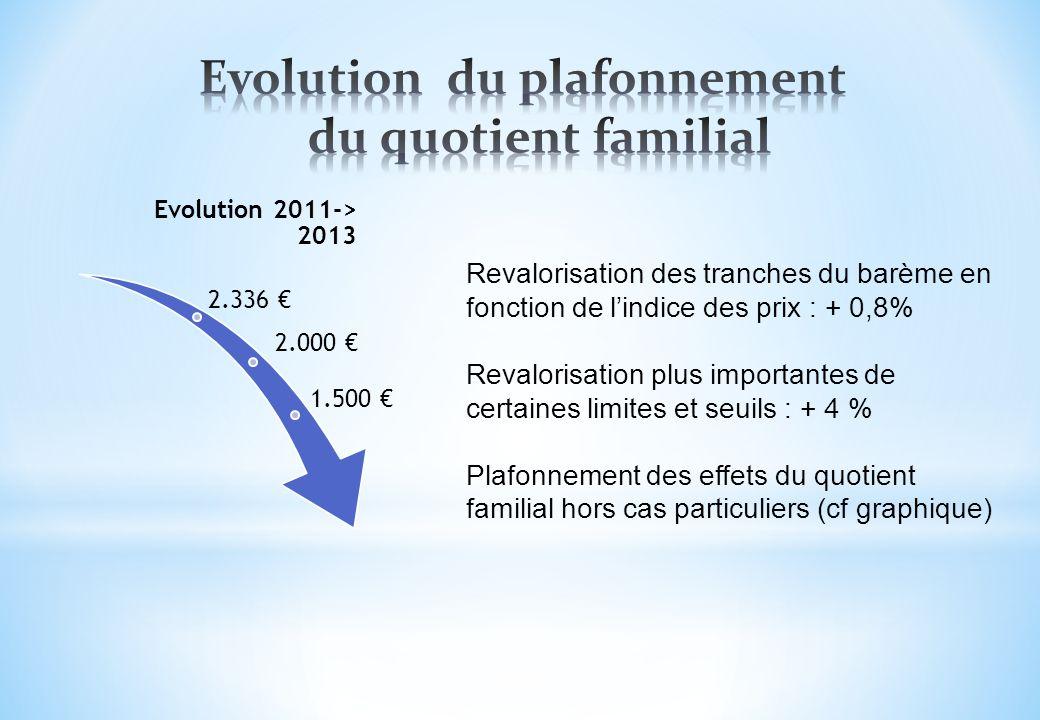 2.336 2.000 Evolution 2011-> 2013 1.500 Revalorisation des tranches du barème en fonction de lindice des prix : + 0,8% Revalorisation plus importantes