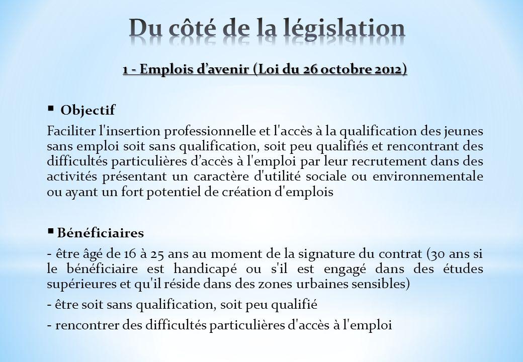 1 - Emplois davenir (Loi du 26 octobre 2012) Objectif Faciliter l'insertion professionnelle et l'accès à la qualification des jeunes sans emploi soit