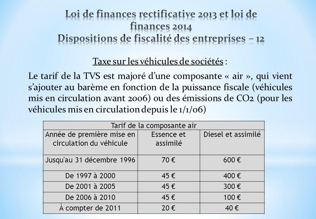 Taxe sur les véhicules de sociétés : Le tarif de la TVS est majoré dune composante « air », qui vient sajouter au barème en fonction de la puissance f