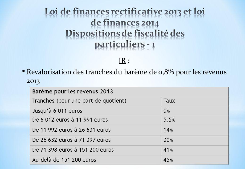 IR : Revalorisation des tranches du barème de 0,8% pour les revenus 2013 Barème pour les revenus 2013 Tranches (pour une part de quotient)Taux Jusquà