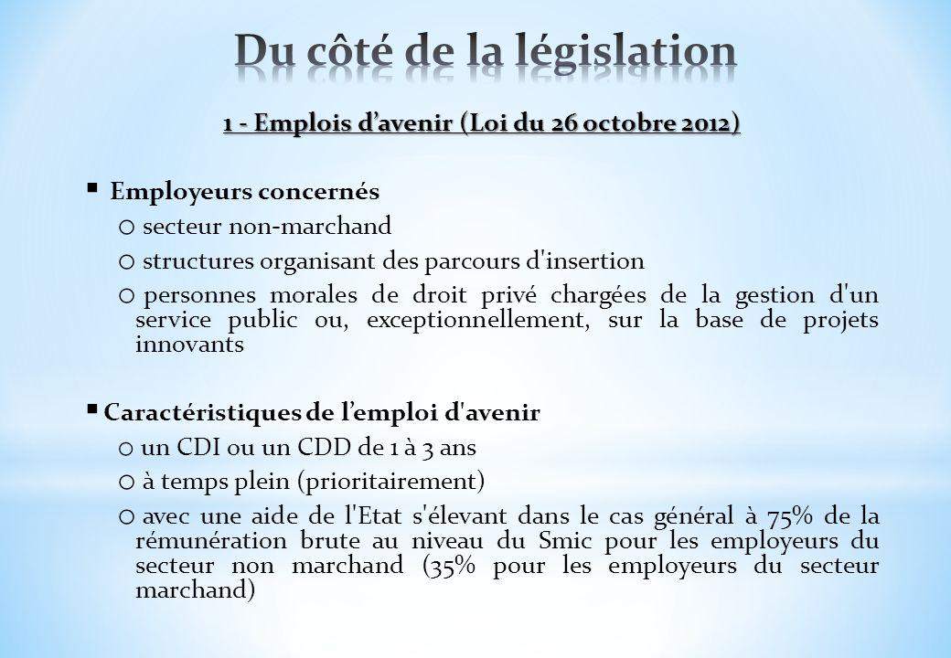 1 - Emplois davenir (Loi du 26 octobre 2012) Employeurs concernés o secteur non-marchand o structures organisant des parcours d'insertion o personnes