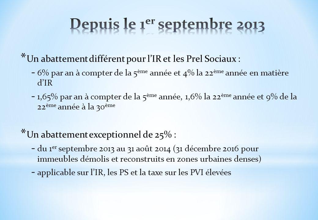 * Un abattement différent pour lIR et les Prel Sociaux : - 6% par an à compter de la 5 ème année et 4% la 22 ème année en matière dIR - 1,65% par an à