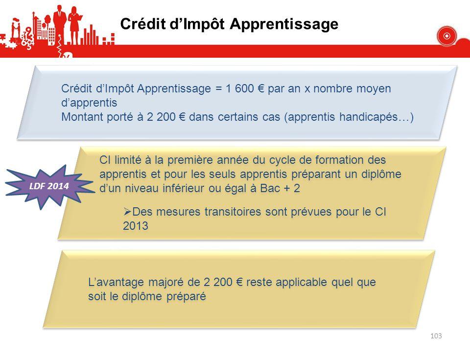 Crédit dImpôt Apprentissage Crédit dImpôt Apprentissage = 1 600 par an x nombre moyen dapprentis Montant porté à 2 200 dans certains cas (apprentis ha