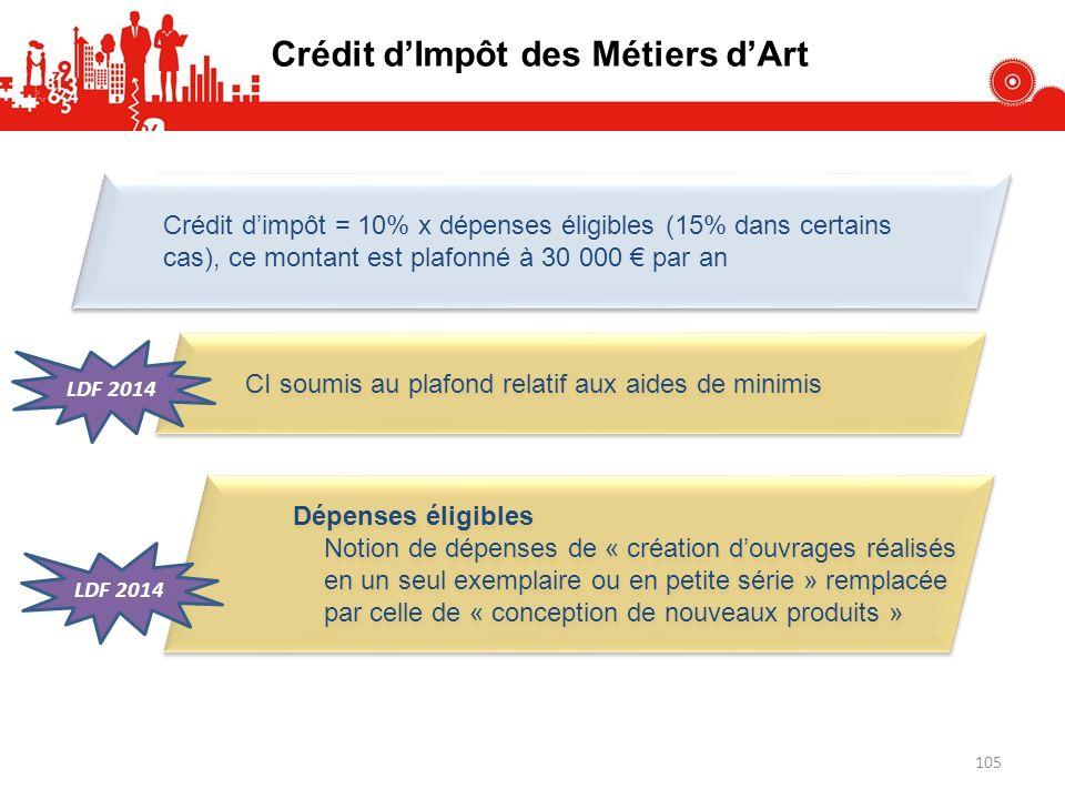 Crédit dImpôt des Métiers dArt Crédit dimpôt = 10% x dépenses éligibles (15% dans certains cas), ce montant est plafonné à 30 000 par an CI soumis au
