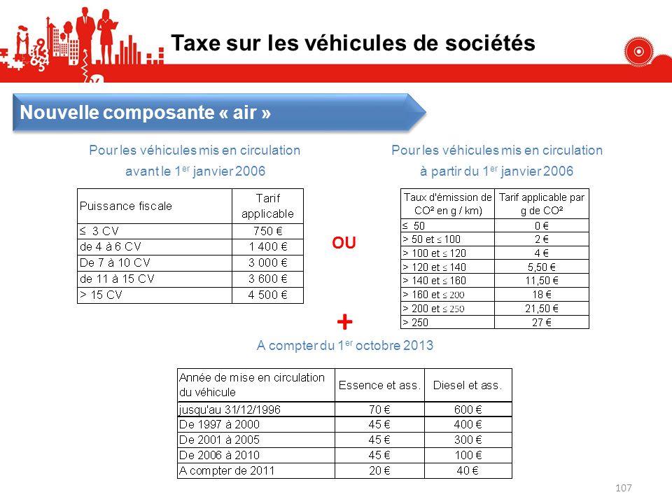 Taxe sur les véhicules de sociétés Pour les véhicules mis en circulation avant le 1 er janvier 2006 à partir du 1 er janvier 2006 A compter du 1 er octobre 2013 OU + Nouvelle composante « air » 107