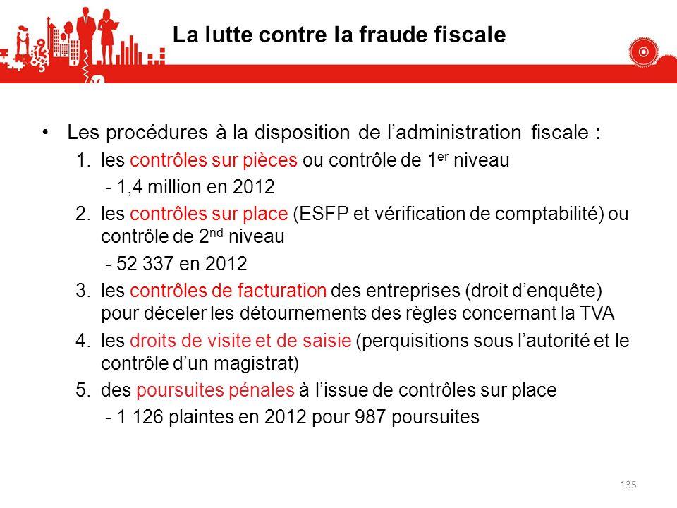 Les procédures à la disposition de ladministration fiscale : 1.les contrôles sur pièces ou contrôle de 1 er niveau - 1,4 million en 2012 2.les contrôles sur place (ESFP et vérification de comptabilité) ou contrôle de 2 nd niveau - 52 337 en 2012 3.les contrôles de facturation des entreprises (droit denquête) pour déceler les détournements des règles concernant la TVA 4.les droits de visite et de saisie (perquisitions sous lautorité et le contrôle dun magistrat) 5.des poursuites pénales à lissue de contrôles sur place - 1 126 plaintes en 2012 pour 987 poursuites La lutte contre la fraude fiscale 135