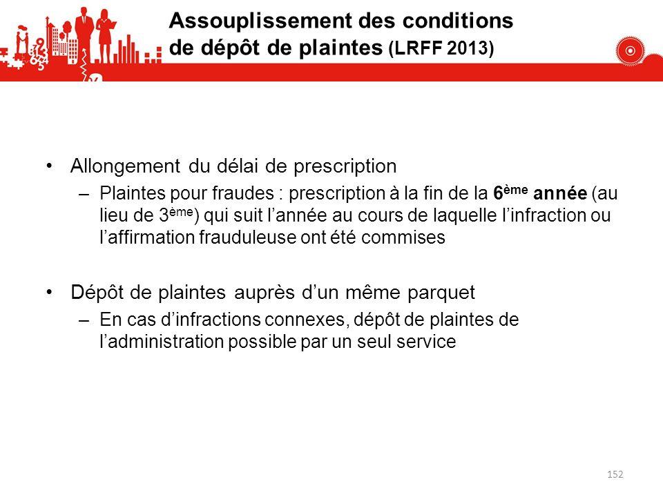 Assouplissement des conditions de dépôt de plaintes (LRFF 2013) Allongement du délai de prescription –Plaintes pour fraudes : prescription à la fin de