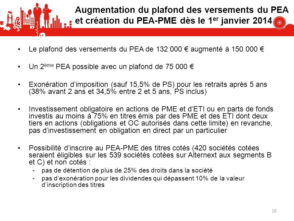 Augmentation du plafond des versements du PEA et création du PEA-PME dès le 1 er janvier 2014 Le plafond des versements du PEA de 132 000 augmenté à 150 000 Un 2 ème PEA possible avec un plafond de 75 000 Exonération dimposition (sauf 15,5% de PS) pour les retraits après 5 ans (38% avant 2 ans et 34,5% entre 2 et 5 ans, PS inclus) Investissement obligatoire en actions de PME et dETI ou en parts de fonds investis au moins à 75% en titres émis par des PME et des ETI dont deux tiers en actions (obligations et OC autorisés dans cette limite) en revanche, pas dinvestissement en obligation en direct par un particulier Possibilité dinscrire au PEA-PME des titres cotés (420 sociétés cotées seraient éligibles sur les 539 sociétés cotées sur Alternext aux segments B et C) et non cotés : -pas de détention de plus de 25% des droits dans la société -pas dexonération pour les dividendes qui dépassent 10% de la valeur dinscription des titres 16