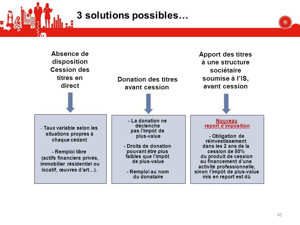 3 solutions possibles… - La donation ne déclenche pas limpôt de plus-value - Droits de donation pouvant être plus faibles que limpôt de plus-value - R