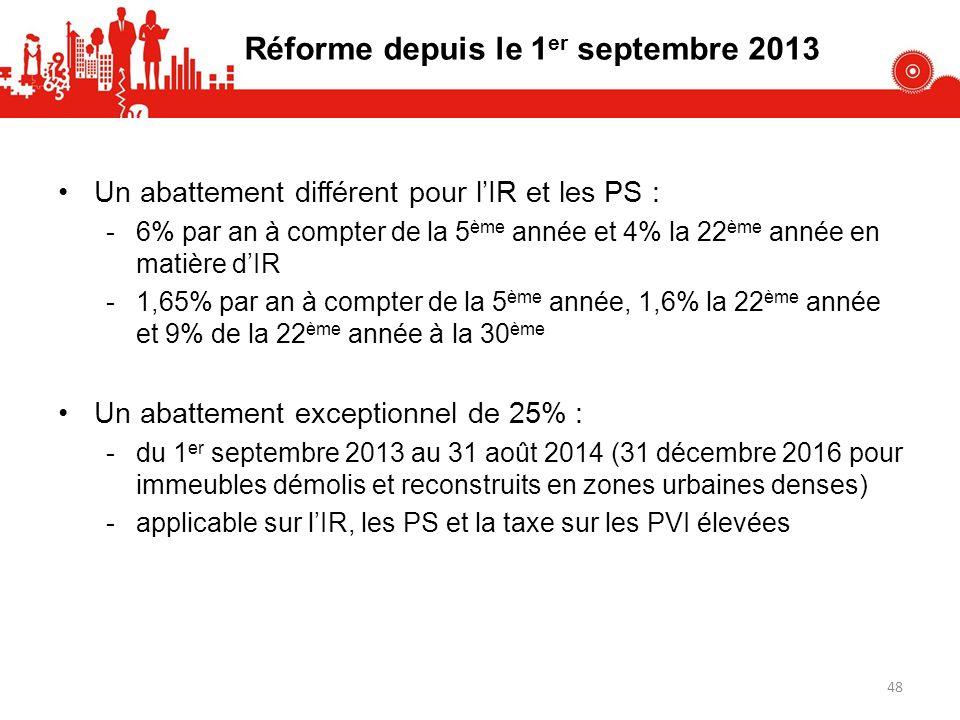 Réforme depuis le 1 er septembre 2013 Un abattement différent pour lIR et les PS : -6% par an à compter de la 5 ème année et 4% la 22 ème année en matière dIR -1,65% par an à compter de la 5 ème année, 1,6% la 22 ème année et 9% de la 22 ème année à la 30 ème Un abattement exceptionnel de 25% : -du 1 er septembre 2013 au 31 août 2014 (31 décembre 2016 pour immeubles démolis et reconstruits en zones urbaines denses) -applicable sur lIR, les PS et la taxe sur les PVI élevées 48