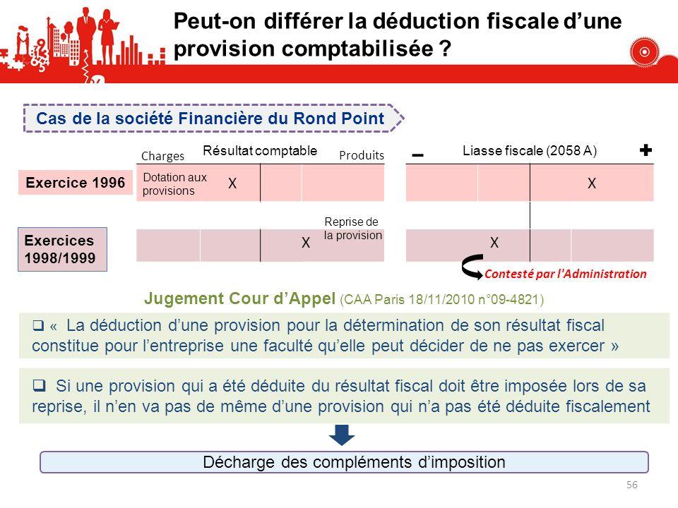 Peut-on différer la déduction fiscale dune provision comptabilisée ? Résultat comptableLiasse fiscale (2058 A) XX X X Contesté par l'Administration Ch