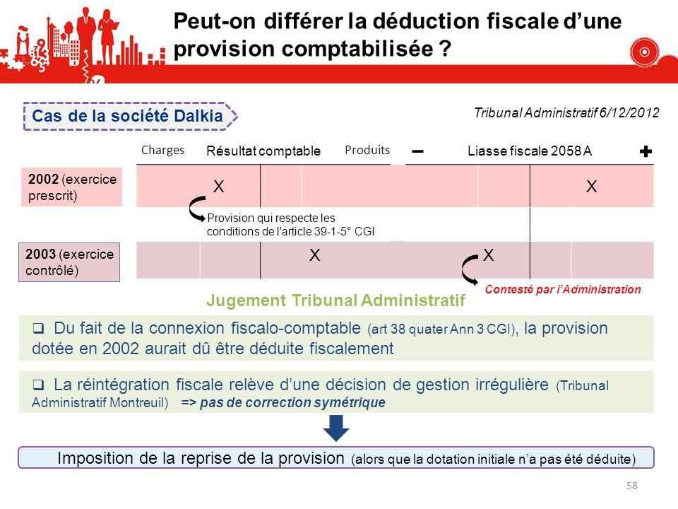 Résultat comptableLiasse fiscale 2058 A XX Provision qui respecte les conditions de l'article 39-1-5° CGI X X Contesté par l'Administration Charges Pr