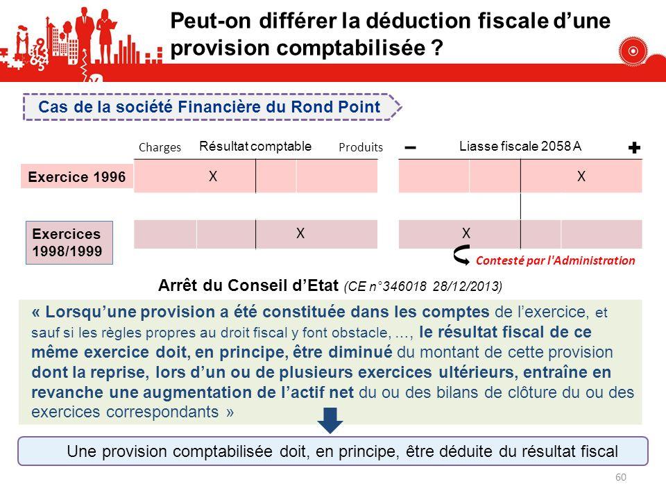 Résultat comptableLiasse fiscale 2058 A XX X X Contesté par l Administration ChargesProduits Exercice 1996 Exercices 1998/1999 Arrêt du Conseil dEtat (CE n°346018 28/12/2013) « Lorsquune provision a été constituée dans les comptes de lexercice, et sauf si les règles propres au droit fiscal y font obstacle, …, le résultat fiscal de ce même exercice doit, en principe, être diminué du montant de cette provision dont la reprise, lors dun ou de plusieurs exercices ultérieurs, entraîne en revanche une augmentation de lactif net du ou des bilans de clôture du ou des exercices correspondants » Une provision comptabilisée doit, en principe, être déduite du résultat fiscal Cas de la société Financière du Rond Point Peut-on différer la déduction fiscale dune provision comptabilisée .