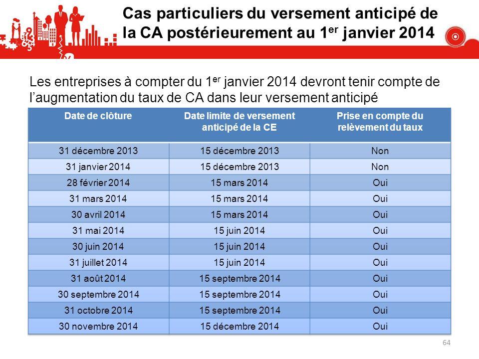 Cas particuliers du versement anticipé de la CA postérieurement au 1 er janvier 2014 Les entreprises à compter du 1 er janvier 2014 devront tenir compte de laugmentation du taux de CA dans leur versement anticipé 64
