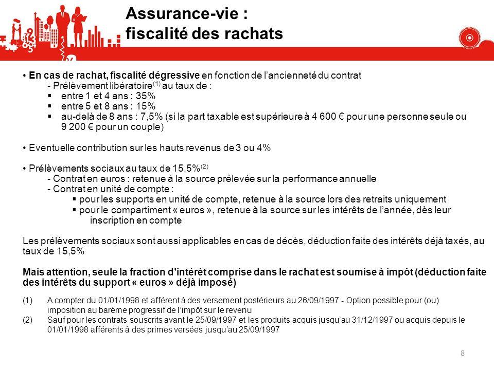 En cas de rachat, fiscalité dégressive en fonction de lancienneté du contrat - Prélèvement libératoire (1) au taux de : entre 1 et 4 ans : 35% entre 5