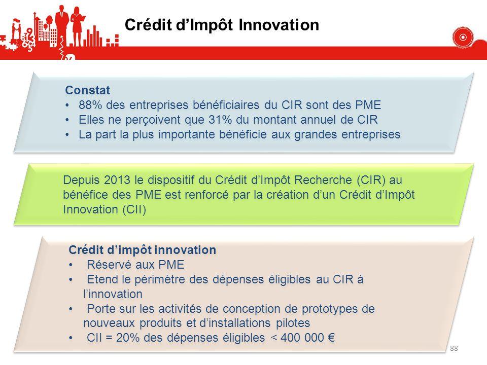 Crédit dImpôt Innovation Depuis 2013 le dispositif du Crédit dImpôt Recherche (CIR) au bénéfice des PME est renforcé par la création dun Crédit dImpôt Innovation (CII) Constat 88% des entreprises bénéficiaires du CIR sont des PME Elles ne perçoivent que 31% du montant annuel de CIR La part la plus importante bénéficie aux grandes entreprises Constat 88% des entreprises bénéficiaires du CIR sont des PME Elles ne perçoivent que 31% du montant annuel de CIR La part la plus importante bénéficie aux grandes entreprises Crédit dimpôt innovation Réservé aux PME Etend le périmètre des dépenses éligibles au CIR à linnovation Porte sur les activités de conception de prototypes de nouveaux produits et dinstallations pilotes CII = 20% des dépenses éligibles < 400 000 Crédit dimpôt innovation Réservé aux PME Etend le périmètre des dépenses éligibles au CIR à linnovation Porte sur les activités de conception de prototypes de nouveaux produits et dinstallations pilotes CII = 20% des dépenses éligibles < 400 000 88