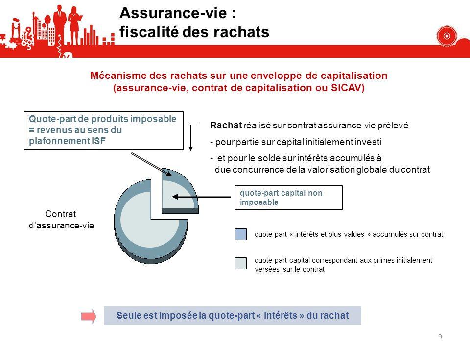 Rachat réalisé sur contrat assurance-vie prélevé - pour partie sur capital initialement investi - et pour le solde sur intérêts accumulés à due concur