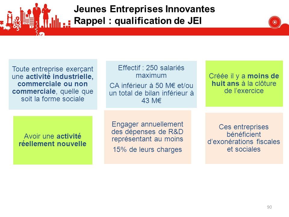 Toute entreprise exerçant une activité industrielle, commerciale ou non commerciale, quelle que soit la forme sociale Effectif : 250 salariés maximum