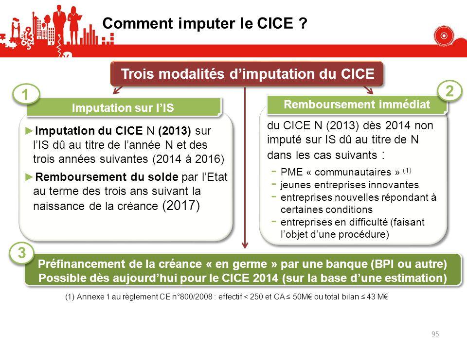 Comment imputer le CICE ? Trois modalités dimputation du CICE Préfinancement de la créance « en germe » par une banque (BPI ou autre) Possible dès auj