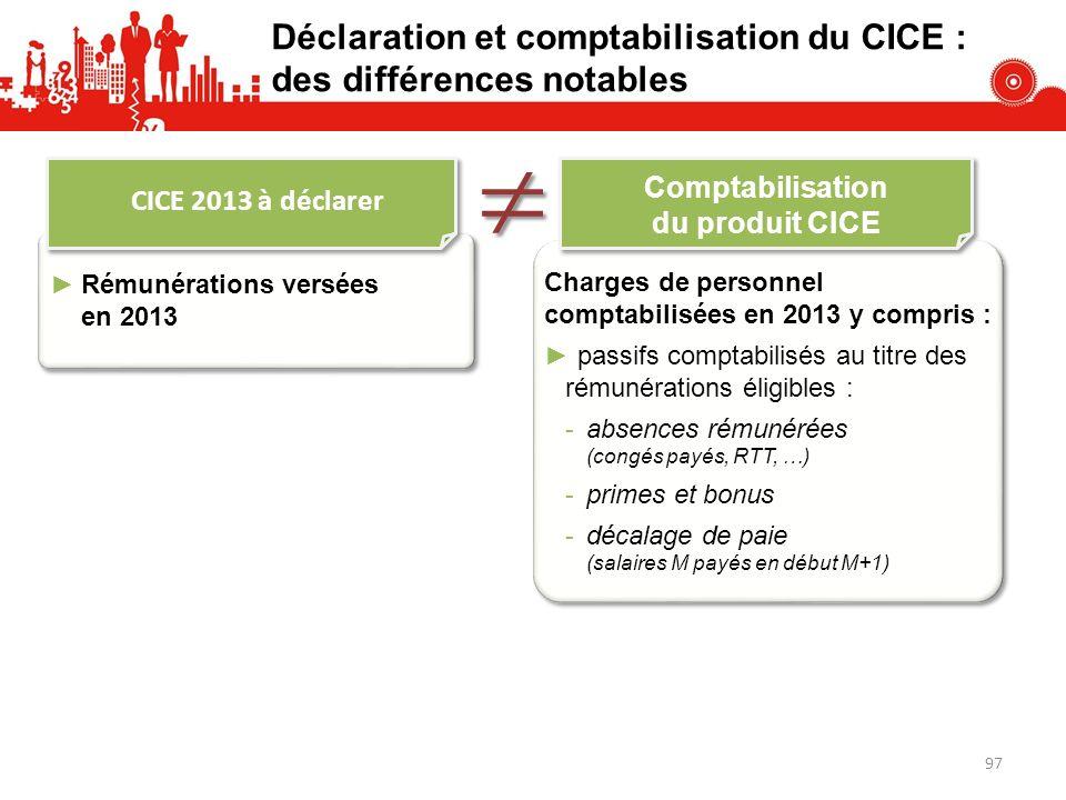 Déclaration et comptabilisation du CICE : des différences notables Rémunérations versées en 2013 CICE 2013 à déclarer Comptabilisation du produit CICE