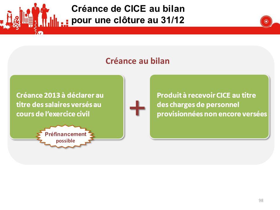 Créance de CICE au bilan pour une clôture au 31/12 Créance 2013 à déclarer au titre des salaires versés au cours de lexercice civil + Préfinancement p