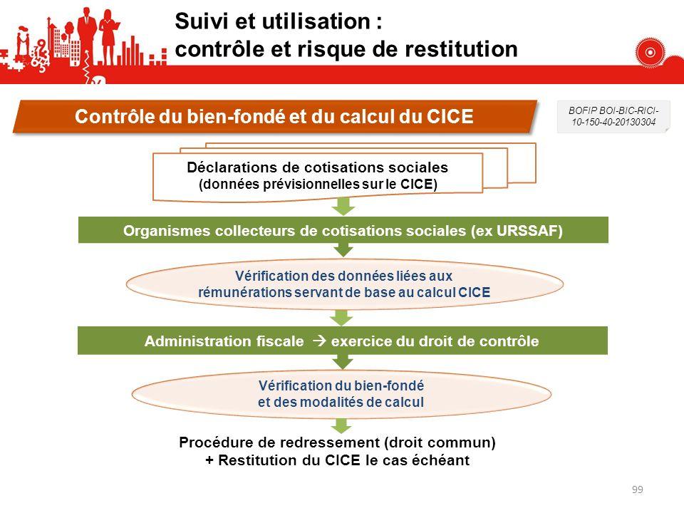 Suivi et utilisation : contrôle et risque de restitution BOFIP BOI-BIC-RICI- 10-150-40-20130304 Contrôle du bien-fondé et du calcul du CICE Déclaratio