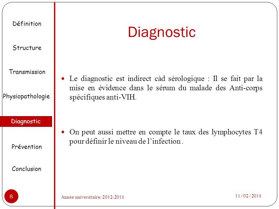 Diagnostic Le diagnostic est indirect càd sérologique : Il se fait par la mise en évidence dans le sérum du malade des Anti-corps spécifiques anti-VIH.