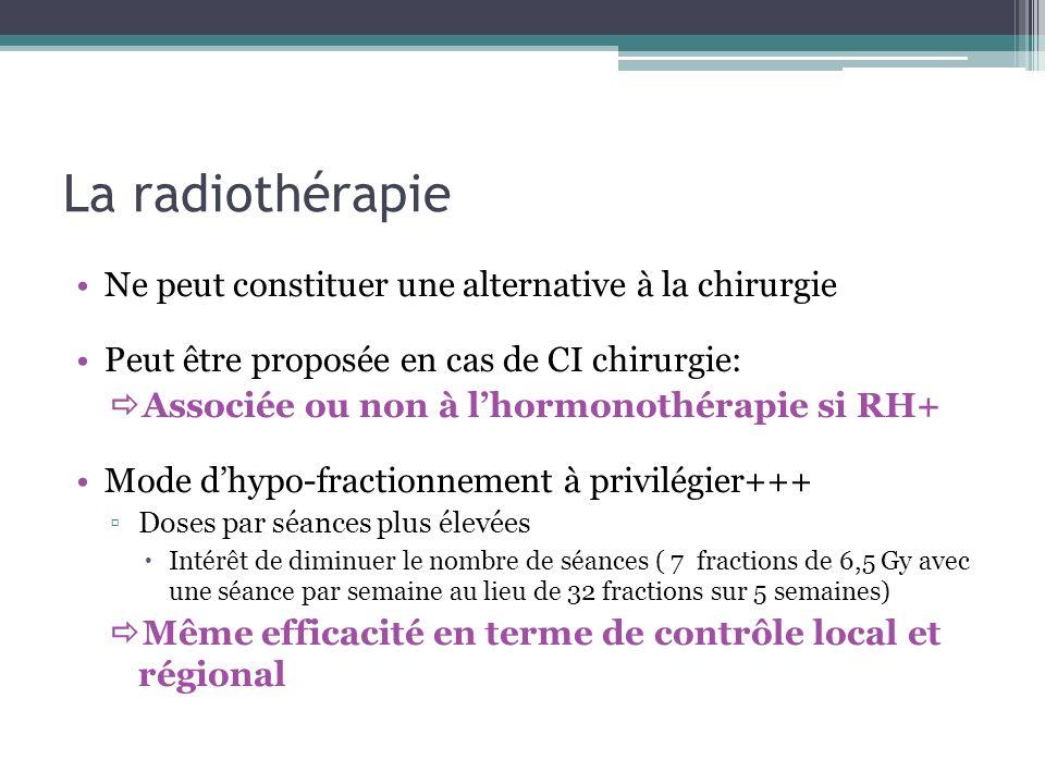 La radiothérapie Ne peut constituer une alternative à la chirurgie Peut être proposée en cas de CI chirurgie: Associée ou non à lhormonothérapie si RH