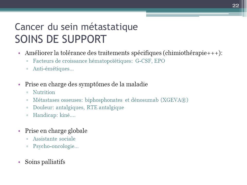 Cancer du sein métastatique SOINS DE SUPPORT Améliorer la tolérance des traitements spécifiques (chimiothérapie+++): Facteurs de croissance hématopoïé