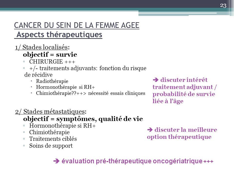 CANCER DU SEIN DE LA FEMME AGEE Aspects thérapeutiques 1/ Stades localisés: objectif = survie CHIRURGIE +++ +/- traitements adjuvants: fonction du ris