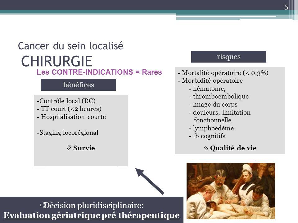 Cancer du sein localisé CHIRURGIE 5 bénéfices risques -Contrôle local (RC) - TT court (<2 heures) - Hospitalisation courte -Staging locorégional Survi