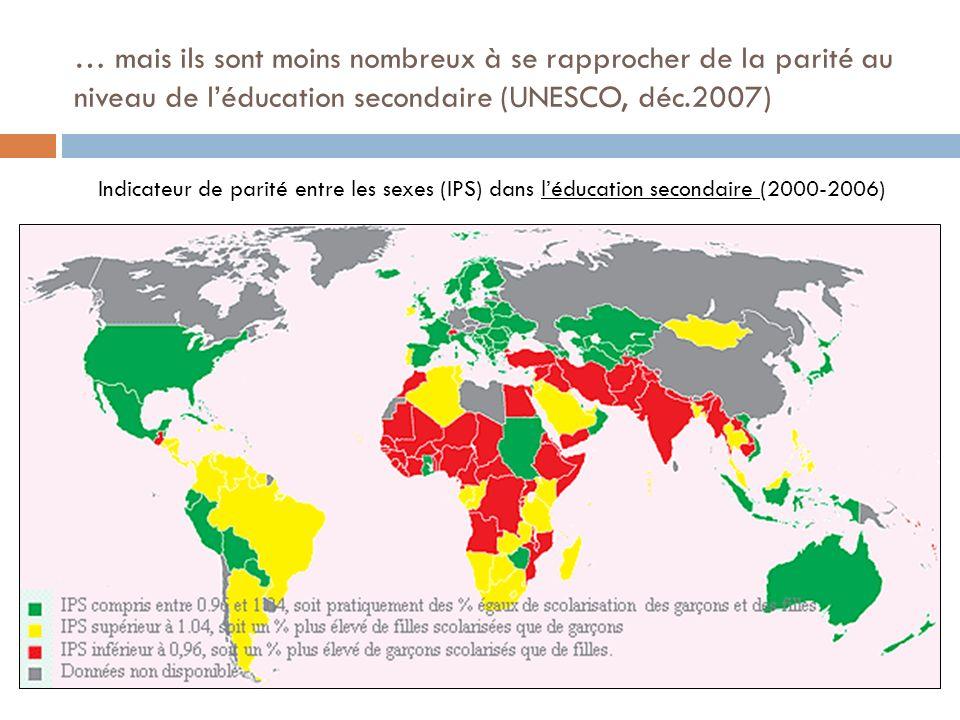 … mais ils sont moins nombreux à se rapprocher de la parité au niveau de léducation secondaire (UNESCO, déc.2007) Indicateur de parité entre les sexes