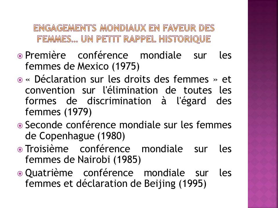 Première conférence mondiale sur les femmes de Mexico (1975) « Déclaration sur les droits des femmes » et convention sur l'élimination de toutes les f