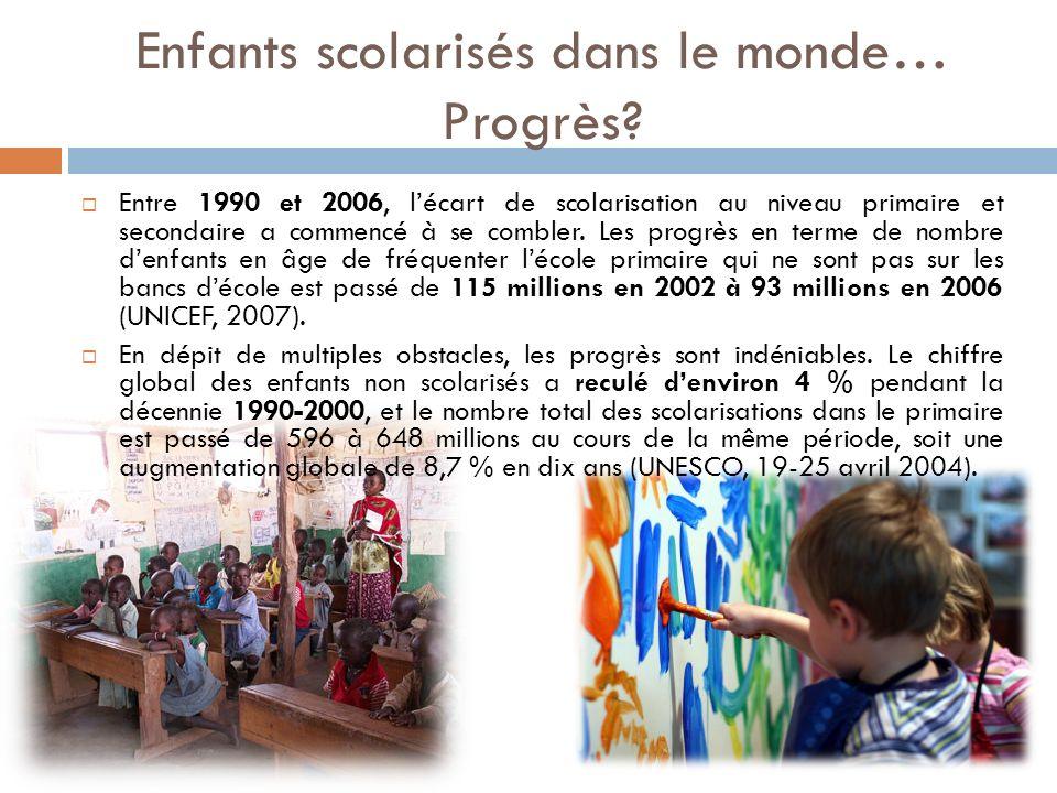 Enfants scolarisés dans le monde… Progrès? Entre 1990 et 2006, lécart de scolarisation au niveau primaire et secondaire a commencé à se combler. Les p