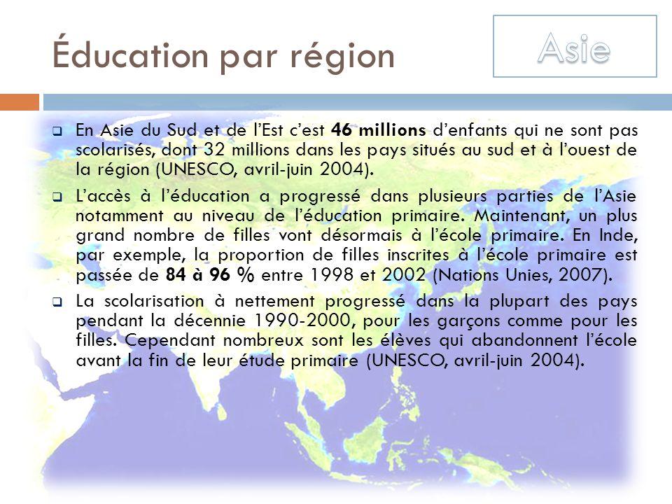 Éducation par région En Asie du Sud et de lEst cest 46 millions denfants qui ne sont pas scolarisés, dont 32 millions dans les pays situés au sud et à