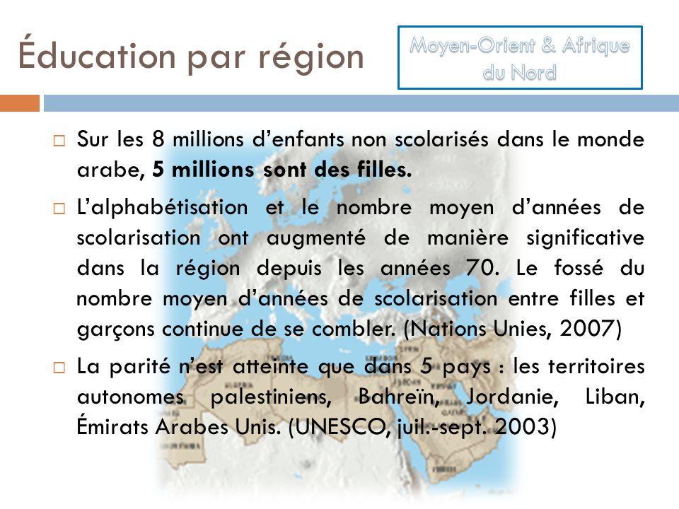Éducation par région Sur les 8 millions denfants non scolarisés dans le monde arabe, 5 millions sont des filles. Lalphabétisation et le nombre moyen d