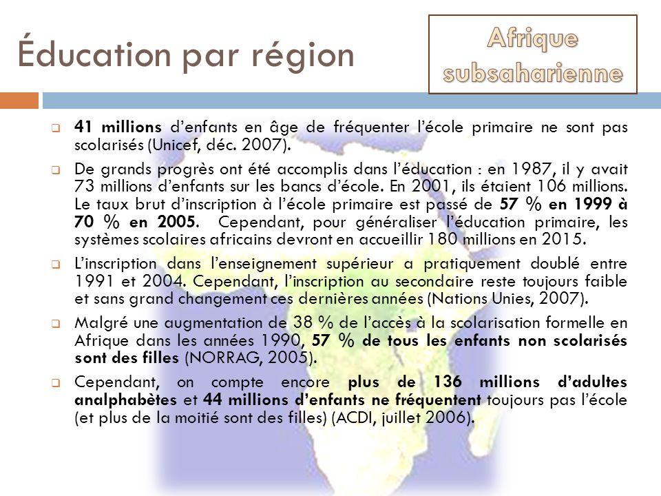 Éducation par région 41 millions denfants en âge de fréquenter lécole primaire ne sont pas scolarisés (Unicef, déc. 2007). De grands progrès ont été a
