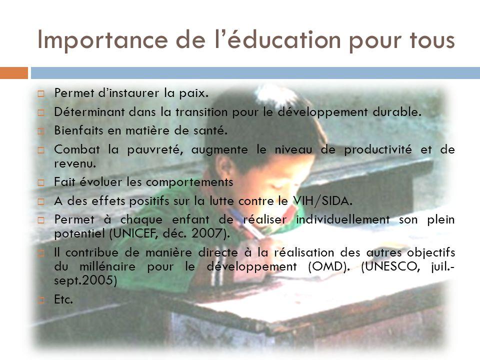 Importance de léducation pour tous Permet dinstaurer la paix. Déterminant dans la transition pour le développement durable. Bienfaits en matière de sa