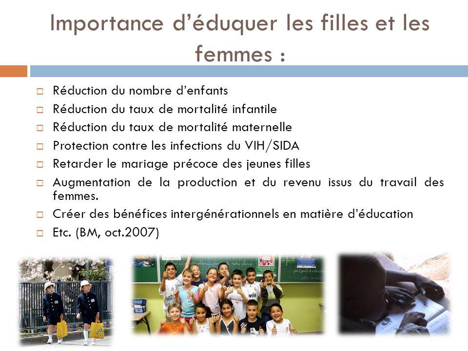 Importance déduquer les filles et les femmes : Réduction du nombre denfants Réduction du taux de mortalité infantile Réduction du taux de mortalité ma