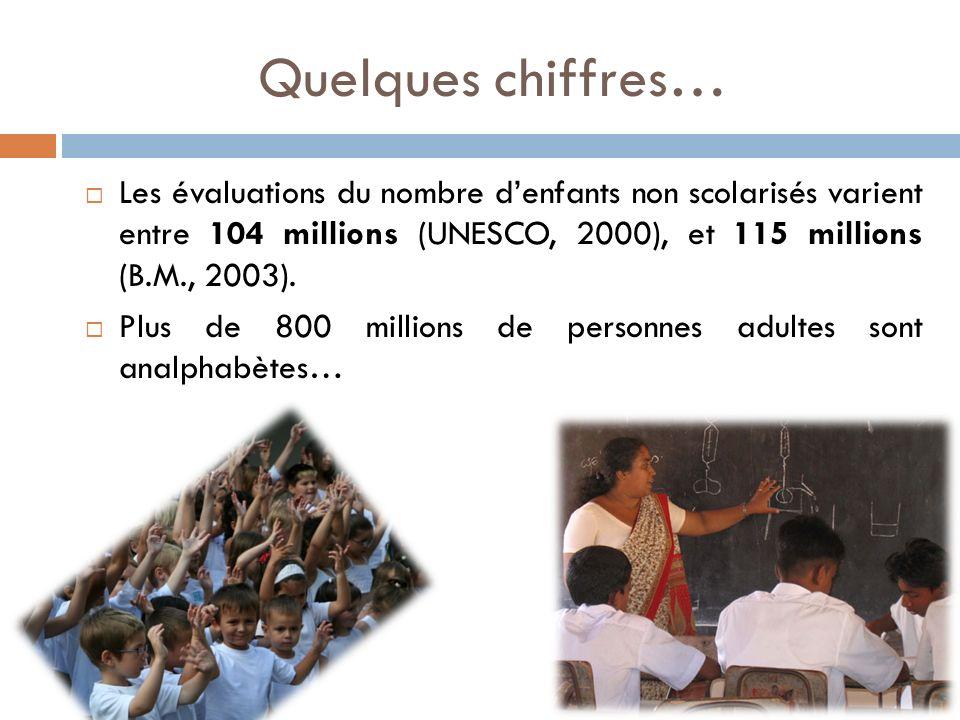 Quelques chiffres… Les évaluations du nombre denfants non scolarisés varient entre 104 millions (UNESCO, 2000), et 115 millions (B.M., 2003). Plus de