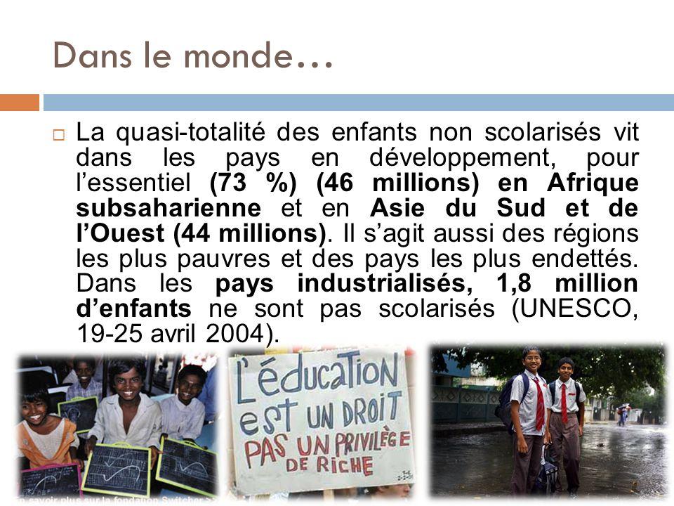 Dans le monde… La quasi-totalité des enfants non scolarisés vit dans les pays en développement, pour lessentiel (73 %) (46 millions) en Afrique subsah