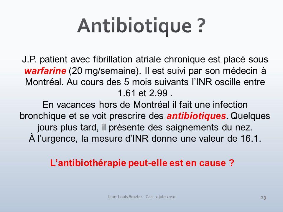 Jean-Louis Brazier - Cas - 2 juin 2010 J.P. patient avec fibrillation atriale chronique est placé sous warfarine (20 mg/semaine). Il est suivi par son