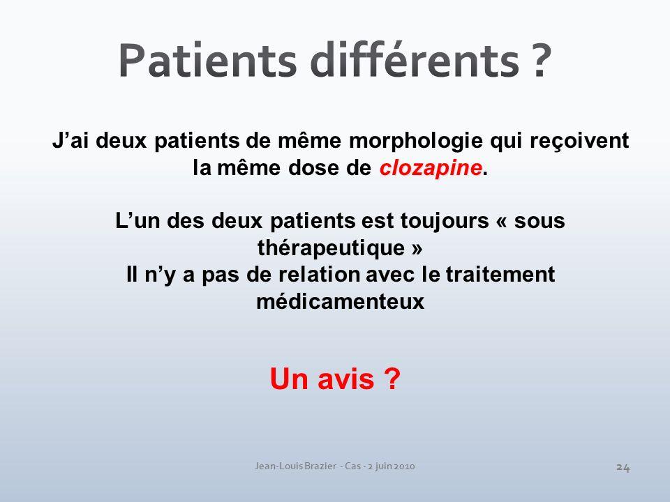 Jean-Louis Brazier - Cas - 2 juin 2010 clozapine Jai deux patients de même morphologie qui reçoivent la même dose de clozapine. Lun des deux patients