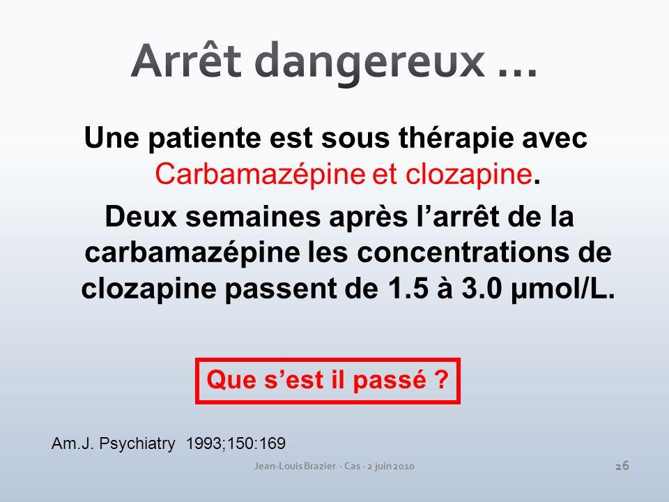 Jean-Louis Brazier - Cas - 2 juin 2010 Une patiente est sous thérapie avec Carbamazépine et clozapine. Deux semaines après larrêt de la carbamazépine