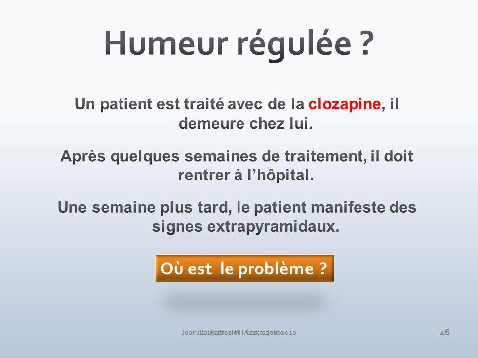 Jean-Louis Brazier - Cas - 2 juin 2010J.L.Brazier -PHA1150-2010 Où est le problème ? 46