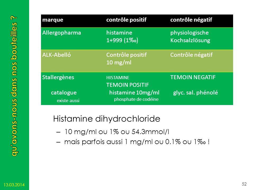 marquecontrôle positifcontrôle négatif Allergopharmahistamine 1+999 (1 ) physiologische Kochsalzlösung ALK-AbellóContrôle positif 10 mg/ml Contrôle né