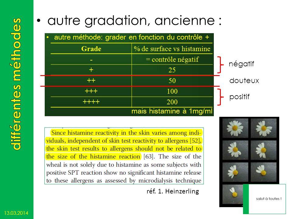 autre gradation, ancienne : 13.03.2014 66 négatif douteux positif réf. 1. Heinzerling